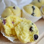 Orange Blueberry Muffin Recipe : Breakfast